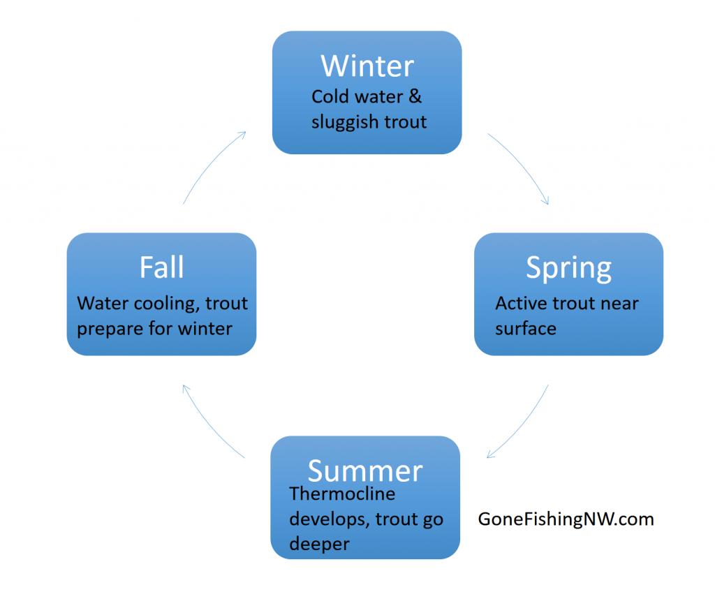 Stillwater Lake Cycle
